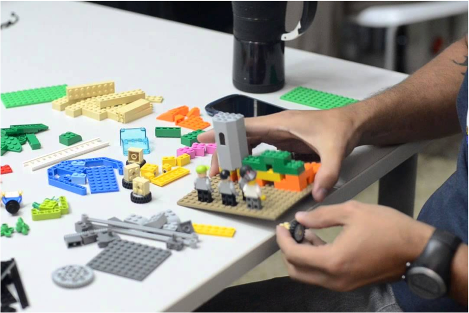 It is all Play! – Exploring the Power of Lego Serious Play