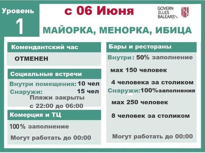Что разрешено на Майорке с 06 Июня 2021. Инфографика