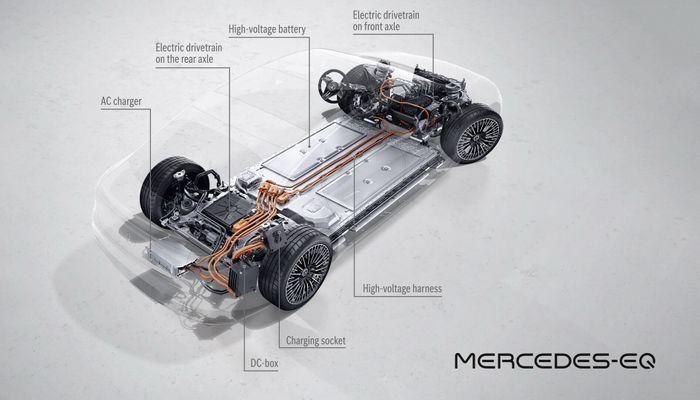 Силовая установка Mercedes-Benz EQS © media.daimler.com