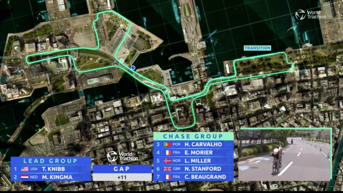AR graphics showing the gap between the chase group to the leader on the cycling section
